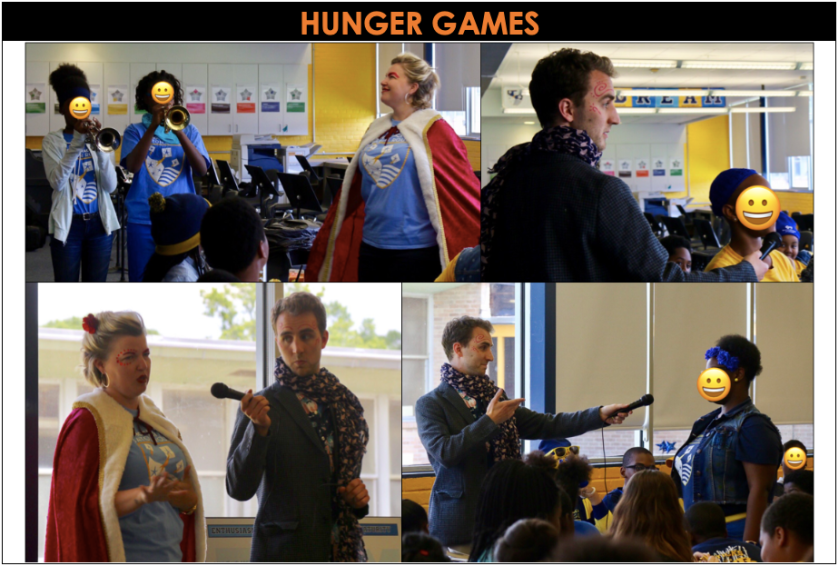 Hunger Games Example.png